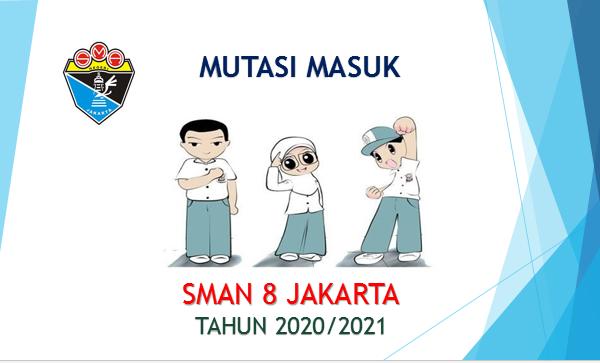 INFORMASI  PENDAFTARAN  MUTASI  MASUK  PESERTA  DIDIK  SEMESTER  GENAP SMA  NEGERI  8  JAKARTA  TAHUN  PELAJARAN  2020/2021
